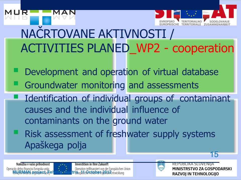 NAČRTOVANE AKTIVNOSTI / ACTIVITIES PLANED_WP2 - cooperation  Development and operation of virtual database  Groundwater monitoring and assessments  Identification of individual groups of contaminant causes and the individual influence of contaminants on the ground water  Risk assessment of freshwater supply systems Apaškega polja MURMAN project, Fehring, Austria, 11 October