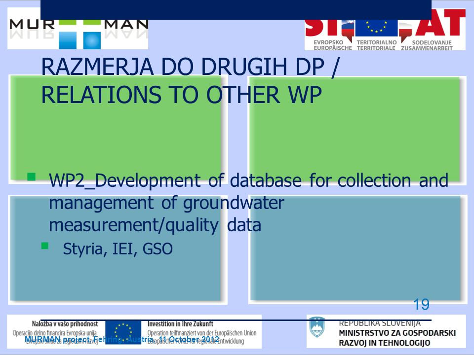 RAZMERJA DO DRUGIH DP / RELATIONS TO OTHER WP  WP2_Development of database for collection and management of groundwater measurement/quality data  Styria, IEI, GSO MURMAN project, Fehring, Austria, 11 October