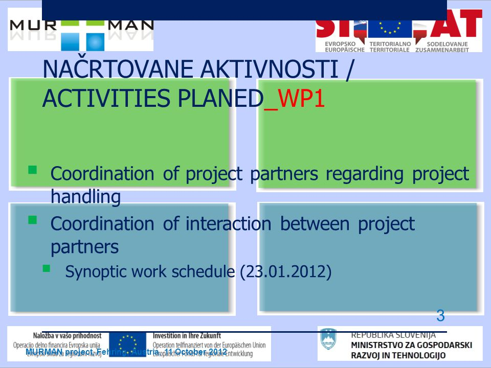 NAČRTOVANE AKTIVNOSTI / ACTIVITIES PLANED_WP1  Coordination of project partners regarding project handling  Coordination of interaction between project partners  Synoptic work schedule ( ) MURMAN project, Fehring, Austria, 11 October