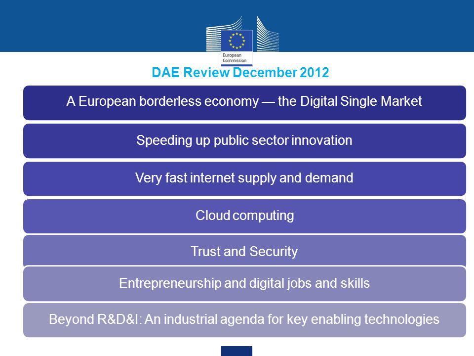 A European borderless economy — the Digital Single Market Speeding up public sector innovationVery fast internet supply and demandCloud computingTrust and SecurityEntrepreneurship and digital jobs and skillsBeyond R&D&I: An industrial agenda for key enabling technologies DAE Review December 2012