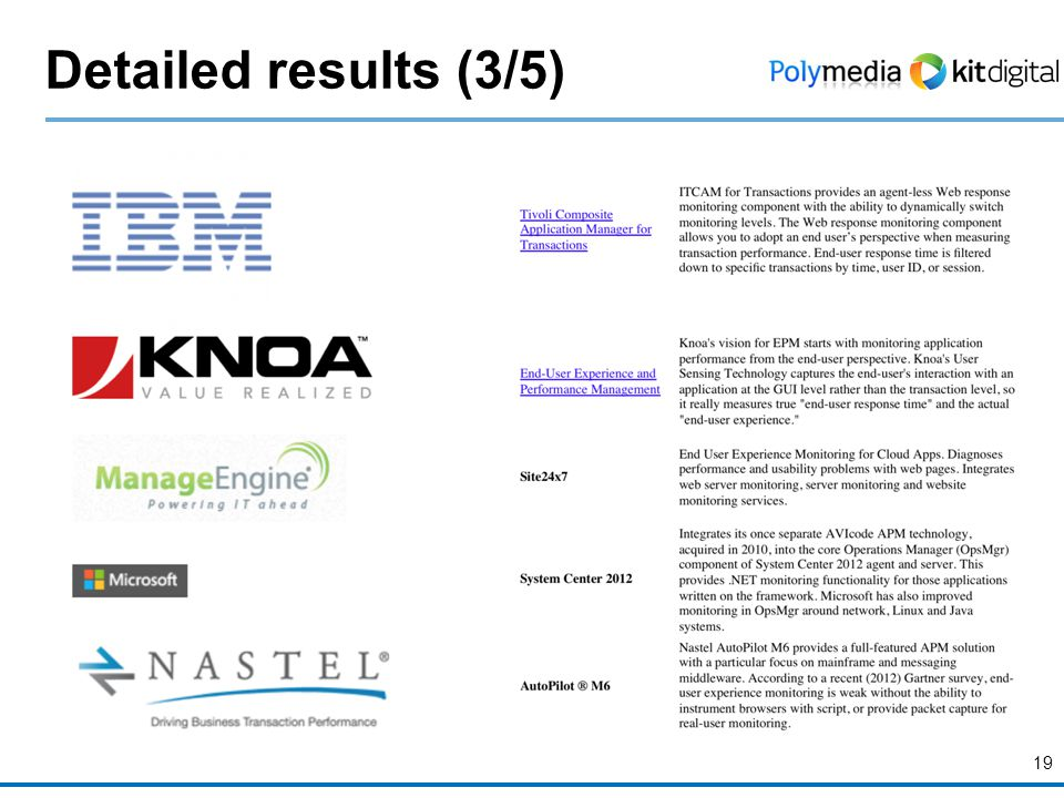 Detailed results (3/5) 19
