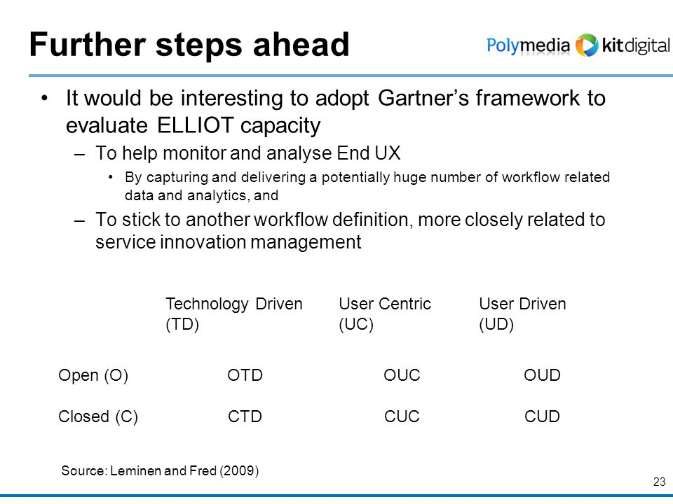 Further steps ahead It would be interesting to adopt Gartner's framework to evaluate ELLIOT capacity –To help monitor and analyse End UX By capturing and delivering a potentially huge number of workflow related data and analytics, and –To stick to another workflow definition, more closely related to service innovation management 23 Technology Driven (TD) User Centric (UC) User Driven (UD) Open (O)OTDOUCOUD Closed (C)CTDCUCCUD Source: Leminen and Fred (2009)
