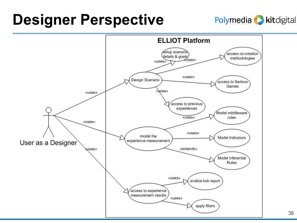 Designer Perspective 38