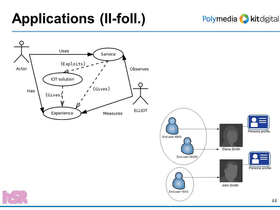 Applications (II-foll.) 44