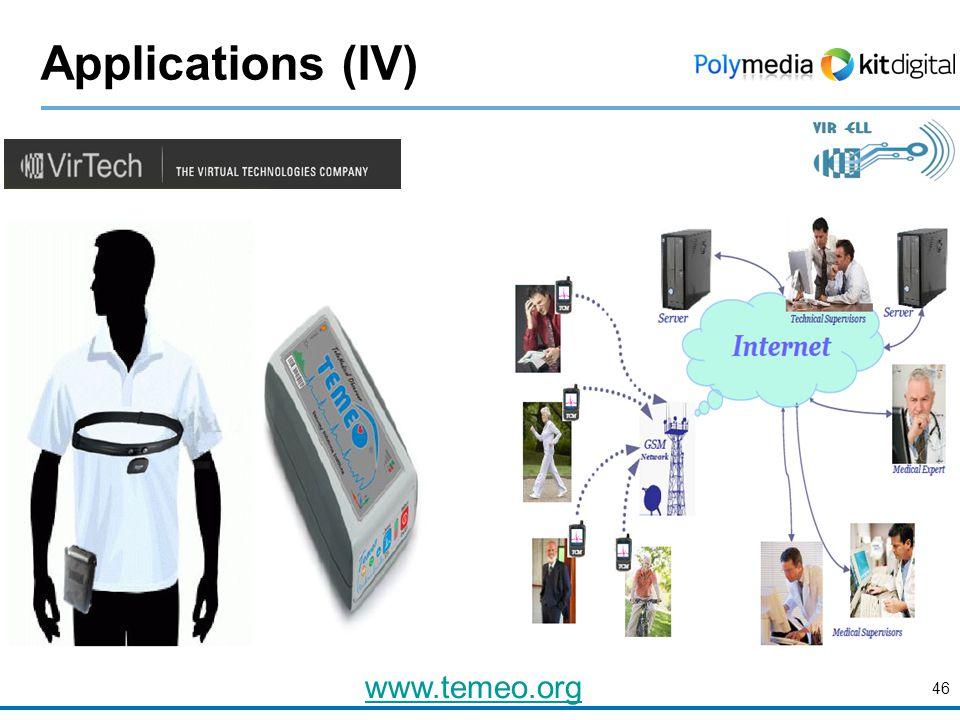 Applications (IV) 46 www.temeo.org