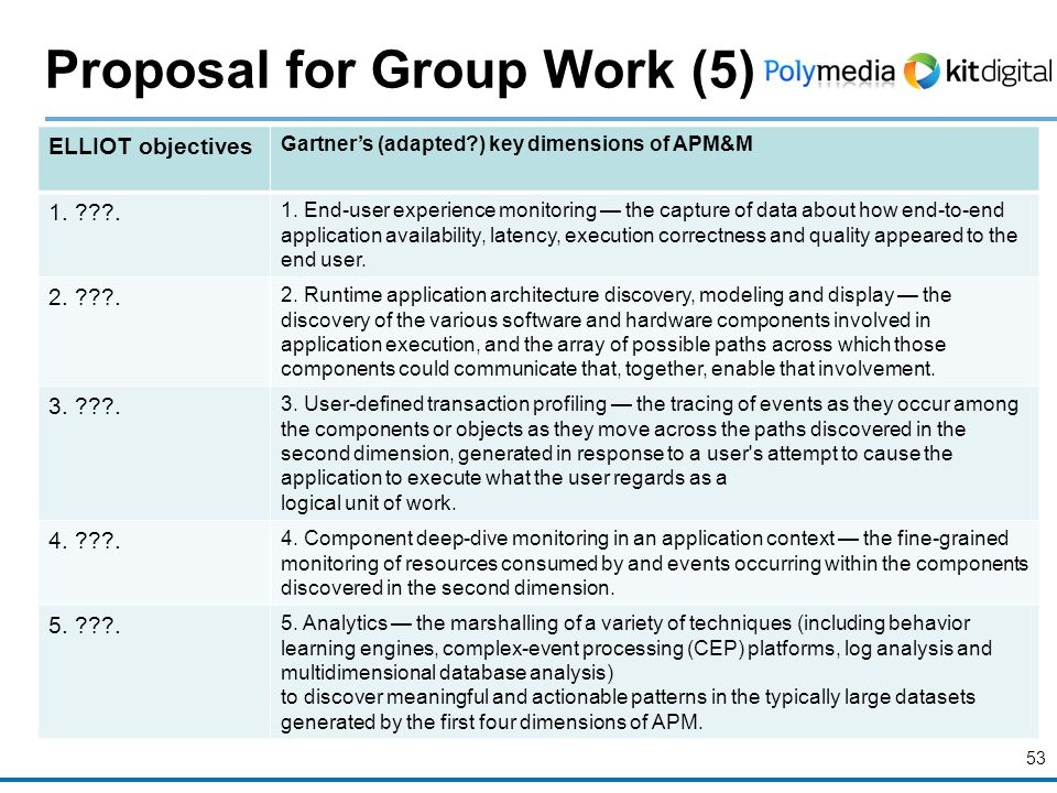 Proposal for Group Work (5) 53 ELLIOT objectives Gartner's (adapted?) key dimensions of APM&M 1.