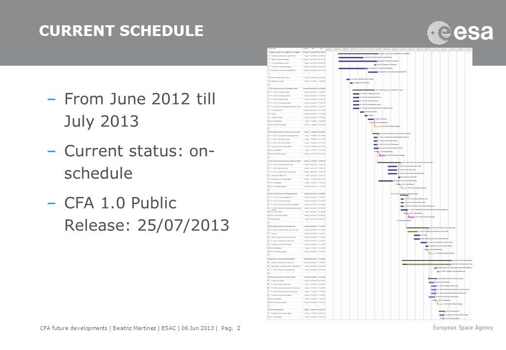 THE PRESENT  CFA implementation: CFA 0.8.beta released on 17/05/2013 On-going development of CFA 0.9.beta version CFA future developments | Beatriz Martinez | ESAC | 06 Jun 2013 | Pag.