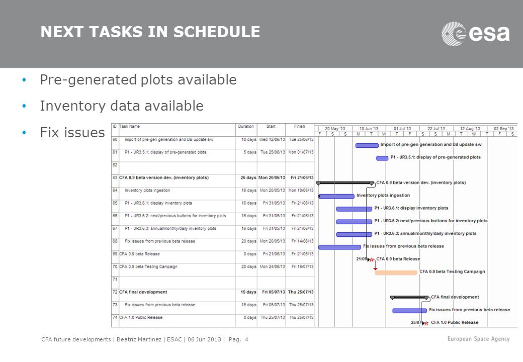 CFA future developments | Beatriz Martinez | ESAC | 06 Jun 2013 | Pag. 4 NEXT TASKS IN SCHEDULE Pre-generated plots available Inventory data available
