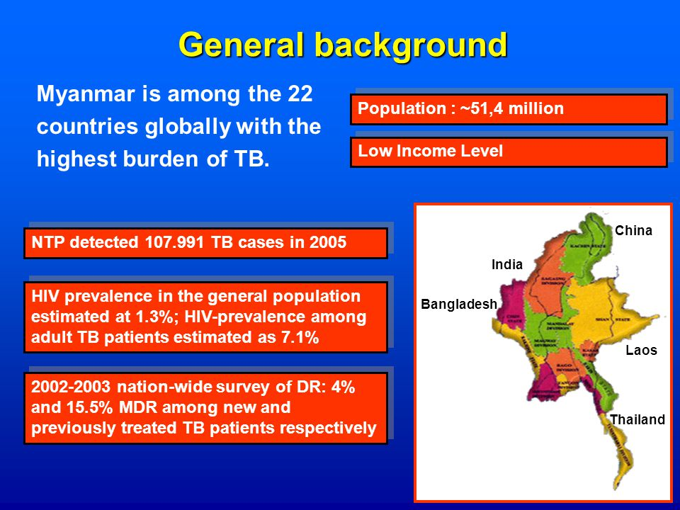 Myanmar is among the 22 countries globally with the highest burden of TB.