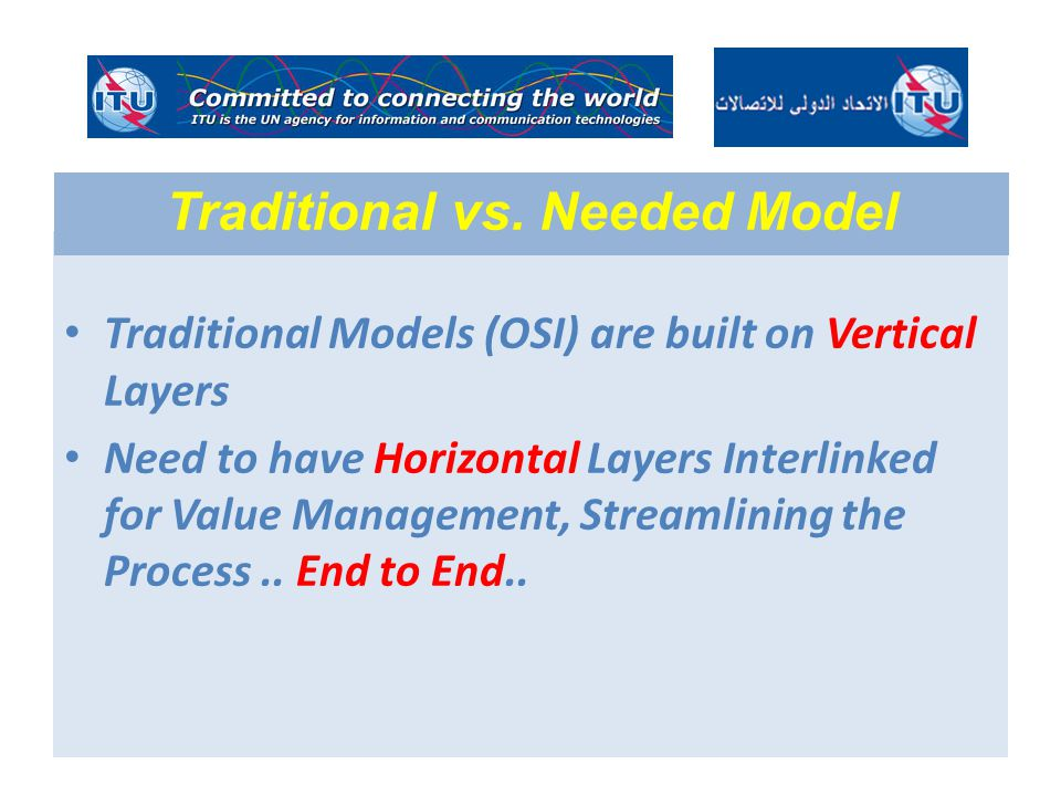 Traditional Models (OSI) are built on Vertical Layers Need to have Horizontal Layers Interlinked for Value Management, Streamlining the Process..