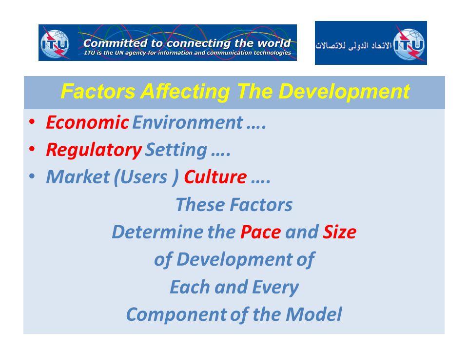 Supply Infrastructure Demand Indirect Factors, Policy & Regulation, etc.