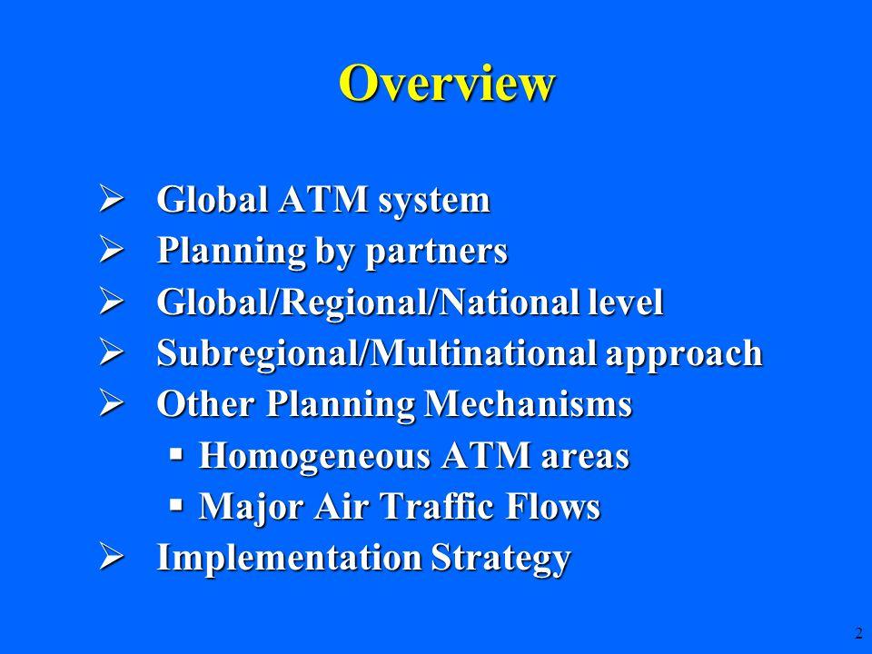 13  Planning based on Homogenous ATM areas  Planning based on Major Traffic Flows.