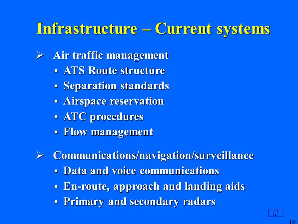 18 Infrastructure – Current systems Infrastructure – Current systems  Air traffic management  ATS Route structure  Separation standards  Airspace reservation  ATC procedures  Flow management  Communications/navigation/surveillance  Data and voice communications  En-route, approach and landing aids  Primary and secondary radars