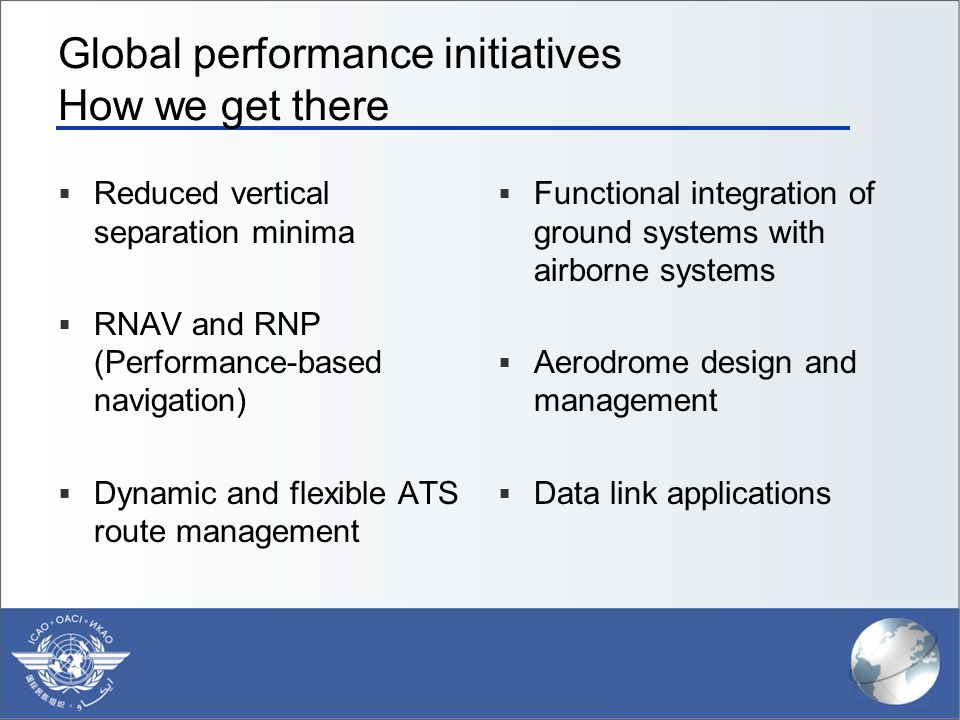  Reduced vertical separation minima  RNAV and RNP (Performance-based navigation)  Dynamic and flexible ATS route management   Functional integration of ground systems with airborne systems   Aerodrome design and management   Data link applications