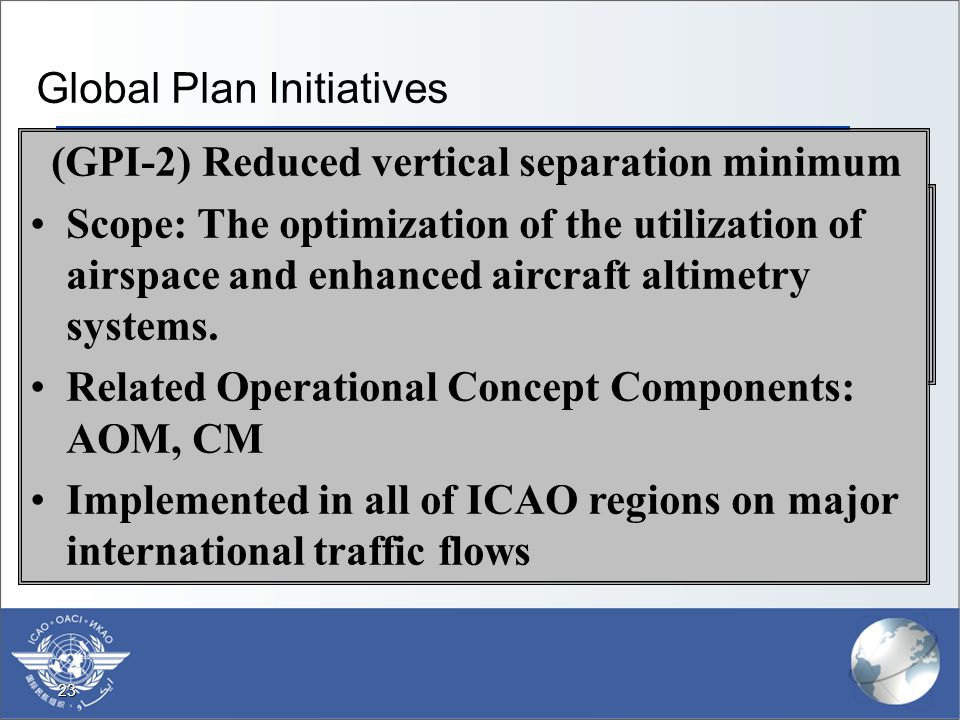 23 Global Plan Initiatives  (GPI-1) Flexible use of airspace  Scope: The optimization and equitable balance in the use of airspace between civil and military users, facilitated through both strategic coordination and dynamic interaction.