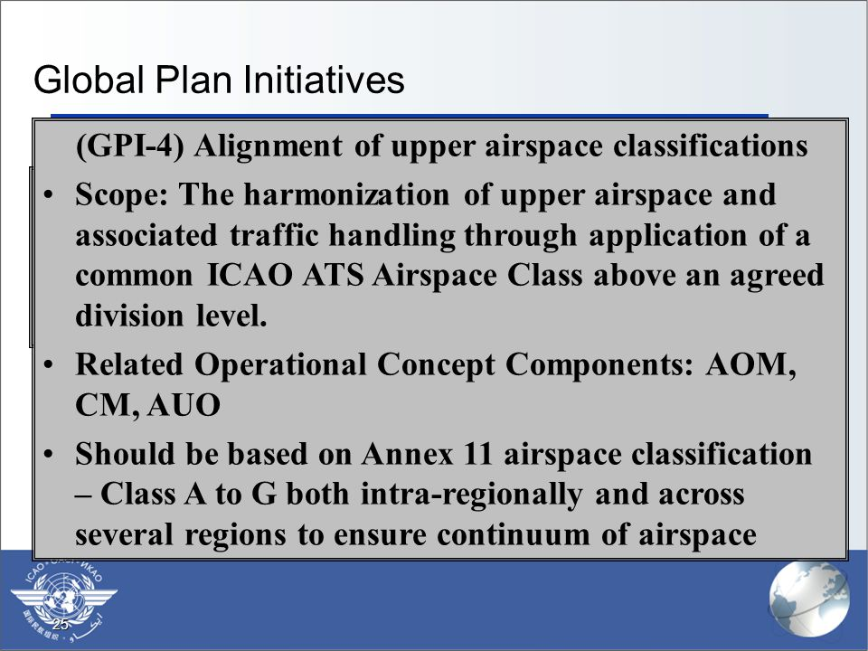 25 Global Plan Initiatives  (GPI-1) Flexible use of airspace  Scope: The optimization and equitable balance in the use of airspace between civil and military users, facilitated through both strategic coordination and dynamic interaction.
