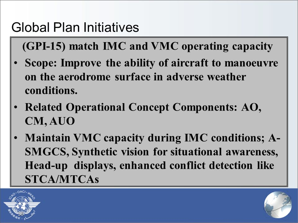 36 Global Plan Initiatives (GPI-15) match IMC and VMC operating capacity Scope: Improve the ability of aircraft to manoeuvre on the aerodrome surface in adverse weather conditions.