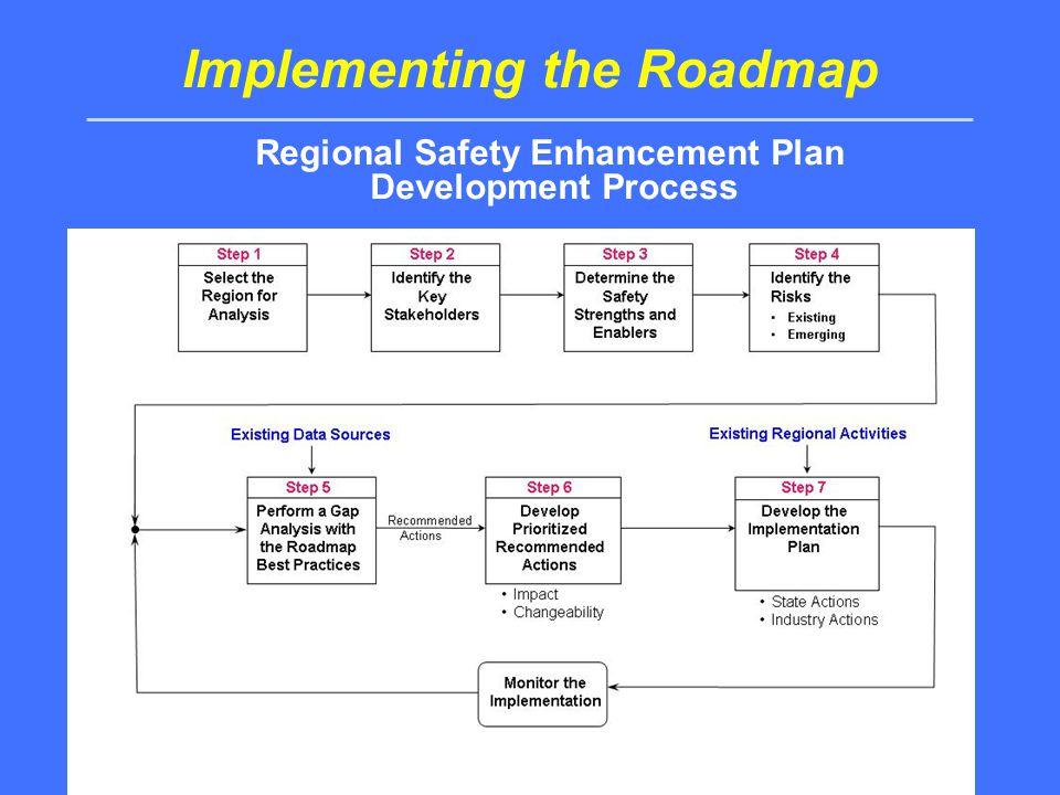 Implementing the Roadmap Regional Safety Enhancement Plan Development Process