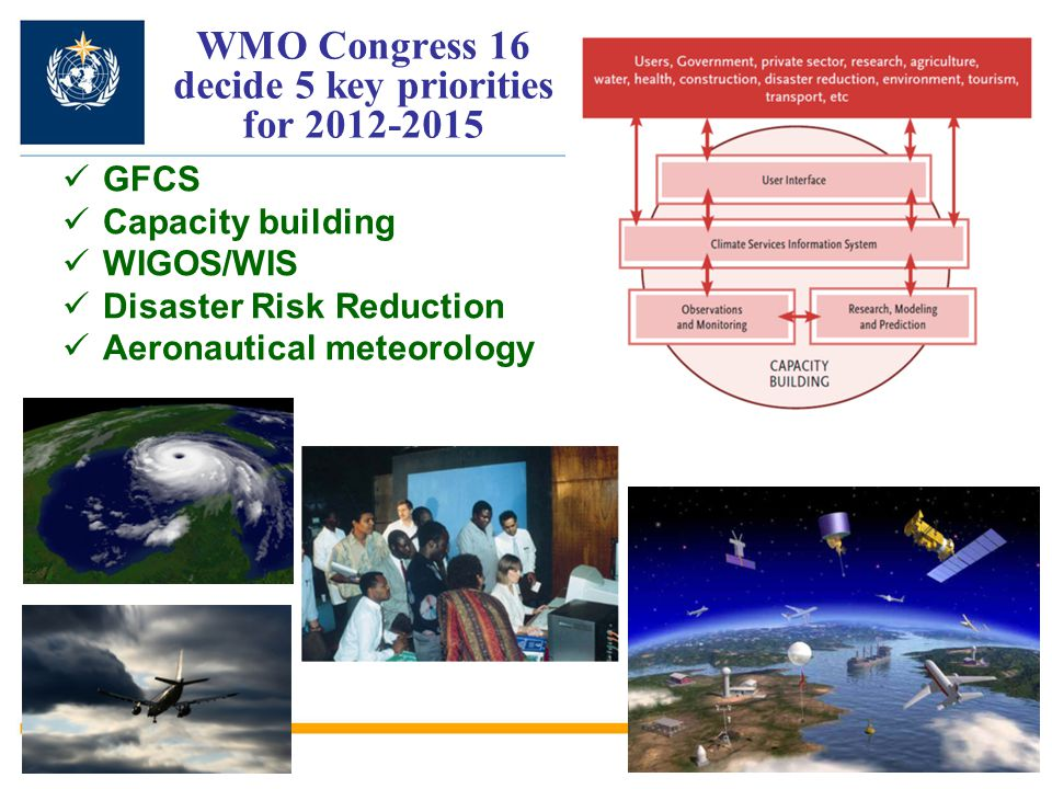 W MO I NTEGRATED G LOBAL O BSERVING S YSTEM (WIGOS) Background: WMO Global Observing Systems  Global Observing Systems (WWW/GOS)  RBSN, RBCN (>10,000 stations,1,000 upper-air)  AMDAR (39754/day)  Ship & Marine obs (30417/day)  Surface-based remote sensing  Meso-scale networks  WMO Space Programme  Global Atmospheric Watch (GAW)  World Hydrological Cycle Observing System (WHYCOS)  WMO Co-sponsored Observing Systems  GCOS, GOOS, GTOS