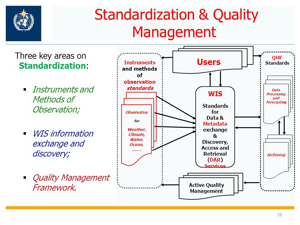 39 Standardization & Quality Management Three key areas on Standardization:  Instruments and Methods of Observation;  WIS information exchange and d