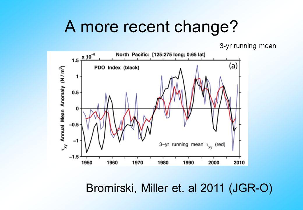 A more recent change Bromirski, Miller et. al 2011 (JGR-O) 3-yr running mean