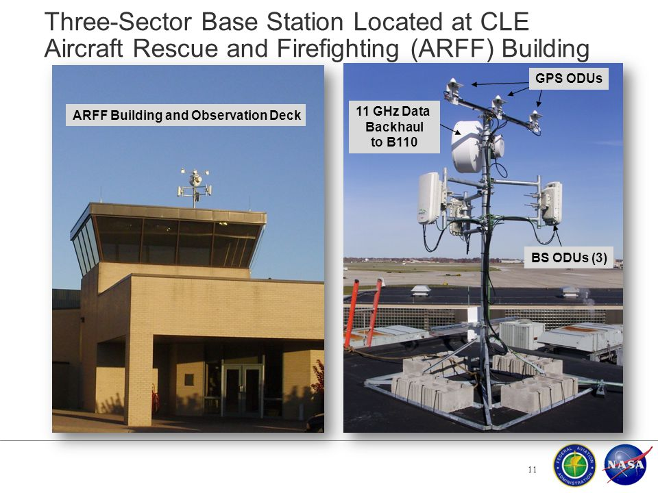 11 Three-Sector Base Station Located at CLE Aircraft Rescue and Firefighting (ARFF) Building ARFF Building and Observation Deck GPS ODUs BS ODUs (3) 1