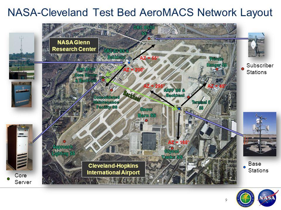 10 Two-Sector Base Station Located at NASA Glenn Hangar Building 4 BTS 1-1 ODU BTS 1-2 ODU GPS ODU 11 GHz Backhaul ODU