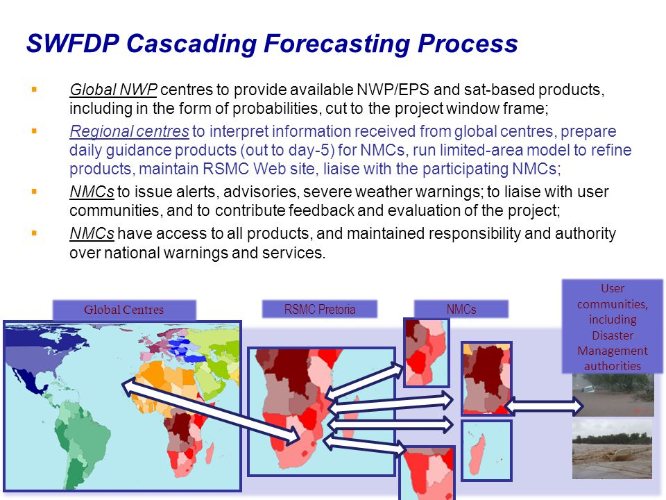  Global NWP centres to provide available NWP/EPS and sat-based products, including in the form of probabilities, cut to the project window frame;  Regional centres to interpret information received from global centres, prepare daily guidance products (out to day-5) for NMCs, run limited-area model to refine products, maintain RSMC Web site, liaise with the participating NMCs;  NMCs to issue alerts, advisories, severe weather warnings; to liaise with user communities, and to contribute feedback and evaluation of the project;  NMCs have access to all products, and maintained responsibility and authority over national warnings and services.