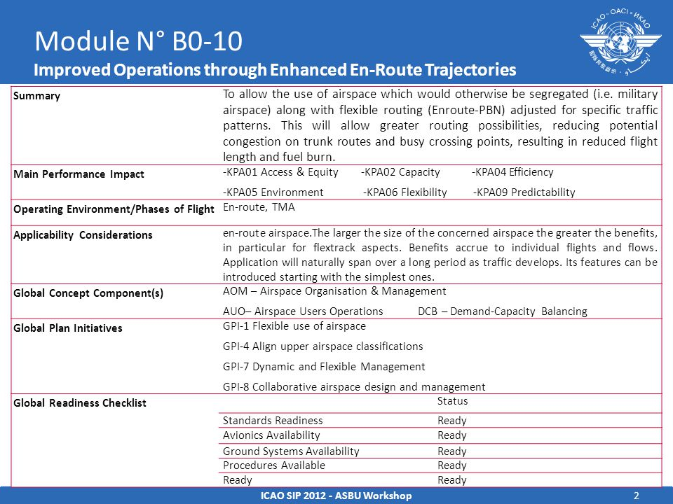 2 Module N° B0-10 Improved Operations through Enhanced En-Route Trajectories ICAO SIP 2012 - ASBU Workshop Summary To allow the use of airspace which would otherwise be segregated (i.e.