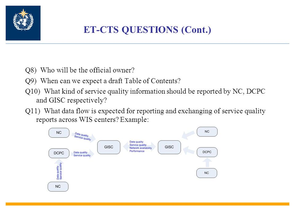 ET-CTS QUESTIONS (Cont.) Q8) Who will be the official owner.
