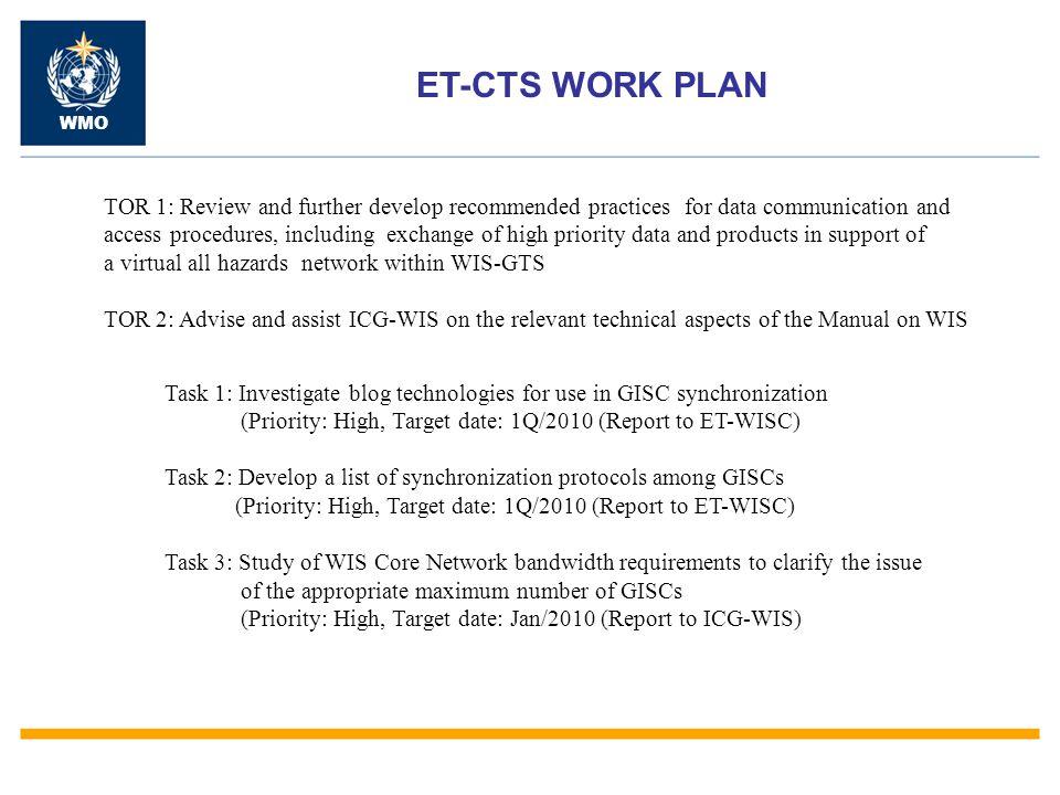ET-WISC ICG-WIS CBS, EC, Cg IPET-MDI ET-GDDPET-CTS ET-WISC & ET-GDP ET-GDDP identifies issues for ET-WISC, and other IPET/ET to address