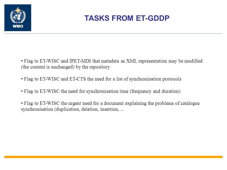 ET-WISC ICG-WIS CBS, EC, Cg IPET-MDI ET-GDDPET-CTS ET-WISC & IPET-MDI IPET MDI undertakes activities for ET-WISC and identifies issues for ET-WISC to address