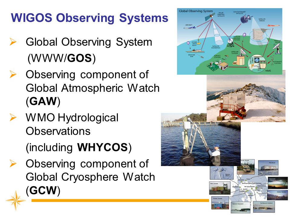  Global Observing System (WWW/GOS)  Observing component of Global Atmospheric Watch (GAW)  WMO Hydrological Observations (including WHYCOS)  Observing component of Global Cryosphere Watch (GCW) WIGOS Observing Systems