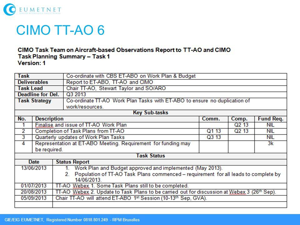 GIE/EIG EUMETNET, Registered Number 0818.801.249 - RPM Bruxelles CIMO TT-AO 6