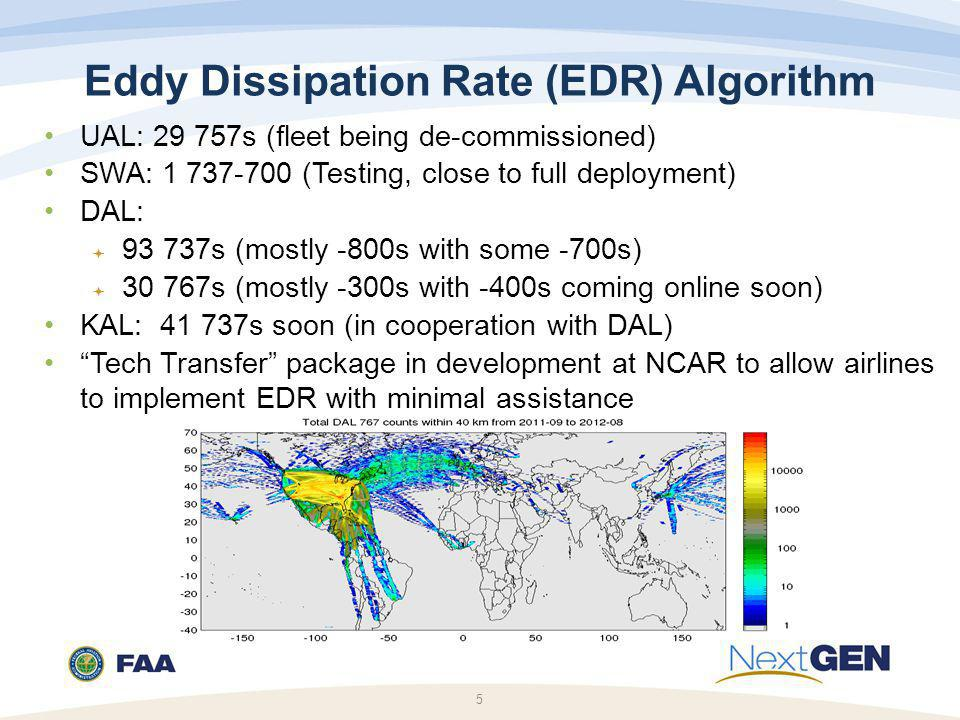 5 Eddy Dissipation Rate (EDR) Algorithm UAL: 29 757s (fleet being de-commissioned) SWA: 1 737-700 (Testing, close to full deployment) DAL:  93 737s (mostly -800s with some -700s)  30 767s (mostly -300s with -400s coming online soon) KAL: 41 737s soon (in cooperation with DAL) Tech Transfer package in development at NCAR to allow airlines to implement EDR with minimal assistance