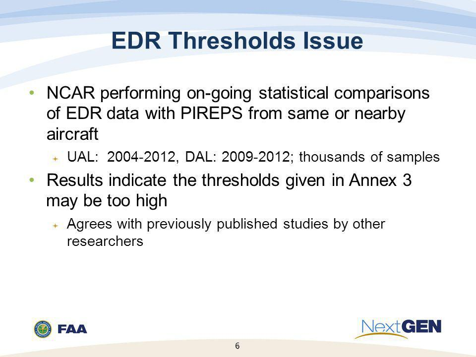 6 NCAR performing on-going statistical comparisons of EDR data with PIREPS from same or nearby aircraft  UAL: 2004-2012, DAL: 2009-2012; thousands of samples Results indicate the thresholds given in Annex 3 may be too high  Agrees with previously published studies by other researchers 6 EDR Thresholds Issue