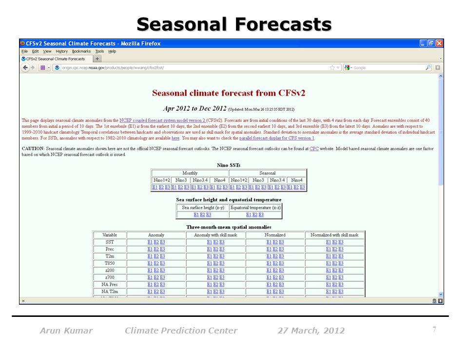 Seasonal Forecasts 7 Arun Kumar Climate Prediction Center 27 March, 2012