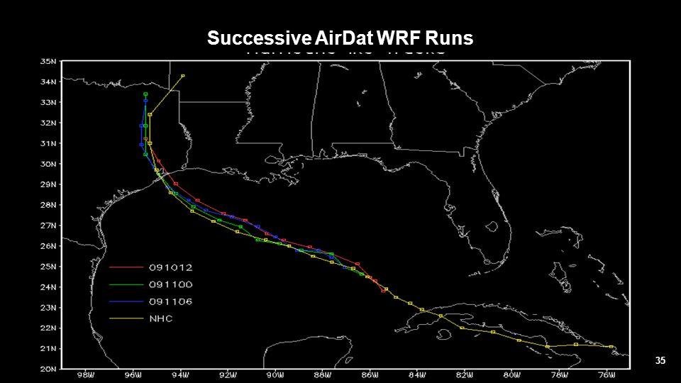 35 Successive AirDat WRF Runs 35