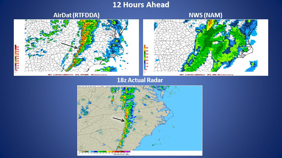 12 Hours Ahead AirDat (RTFDDA)NWS (NAM) 18z Actual Radar