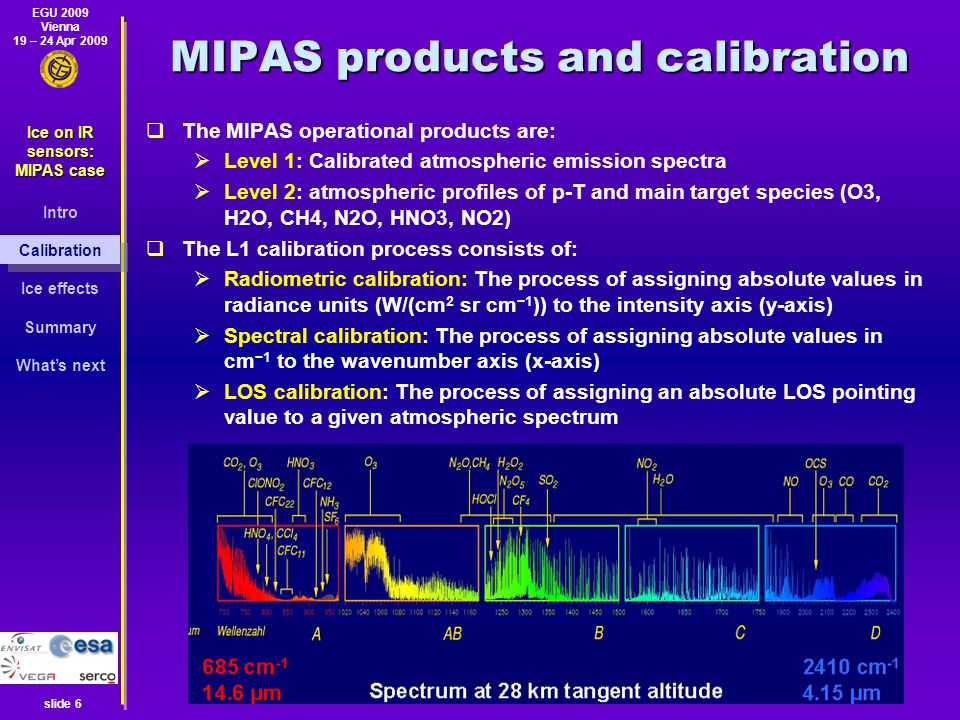 EGU 2009 Vienna 19 – 24 Apr 2009 Ice on IR sensors: MIPAS case Intro Calibration Ice effects Summary What's next slide 6 MIPAS products and calibration  The MIPAS operational products are:  Level 1: Calibrated atmospheric emission spectra  Level 2: atmospheric profiles of p-T and main target species (O3, H2O, CH4, N2O, HNO3, NO2)  The L1 calibration process consists of:  Radiometric calibration: The process of assigning absolute values in radiance units (W/(cm 2 sr cm −1 )) to the intensity axis (y-axis)  Spectral calibration: The process of assigning absolute values in cm −1 to the wavenumber axis (x-axis)  LOS calibration: The process of assigning an absolute LOS pointing value to a given atmospheric spectrum Calibration