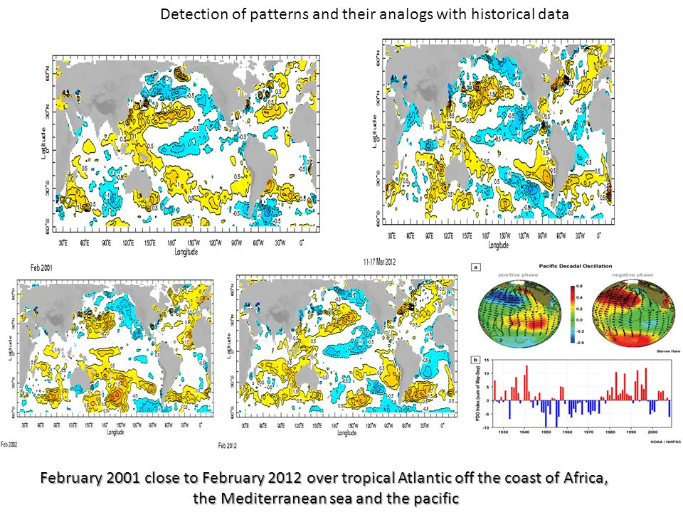February 2001 close to February 2012 over tropical Atlantic off the coast of Africa, the Mediterranean sea and the pacific the Mediterranean sea and the pacific Detection of patterns and their analogs with historical data