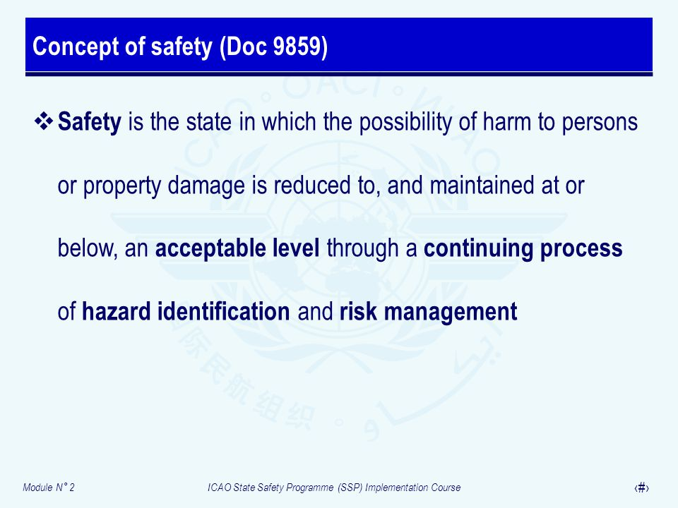 Module N° 2ICAO State Safety Programme (SSP) Implementation Course 6  Safety is the state in which the possibility of harm to persons or property dam