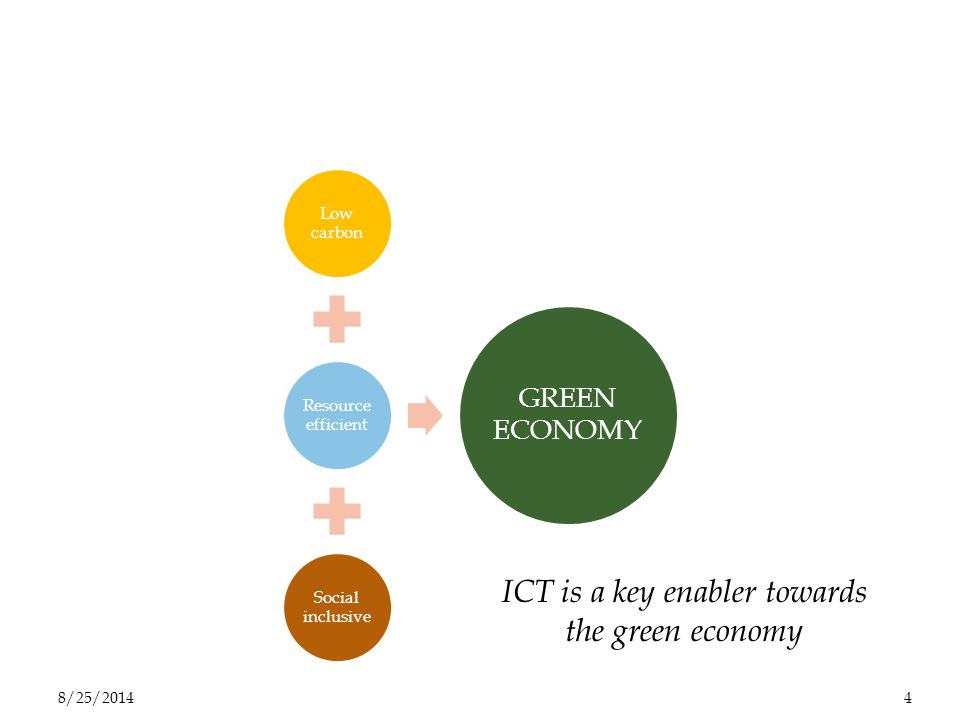  Decreasing direct effects from the ICT life cycle; Energy/material, toxic material, recycling techniques efficiency  Increasing the enabling effect of ICT in other sectors Efficiency, substitution (dematerialisation)  Supporting systemic effects  Life style changes- Green consumerism 8/25/20145