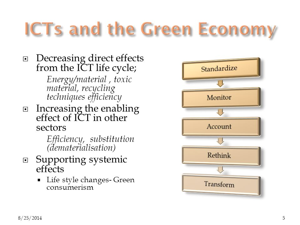  Decreasing direct effects from the ICT life cycle; Energy/material, toxic material, recycling techniques efficiency  Increasing the enabling effect of ICT in other sectors Efficiency, substitution (dematerialisation)  Supporting systemic effects  Life style changes- Green consumerism 8/25/20145