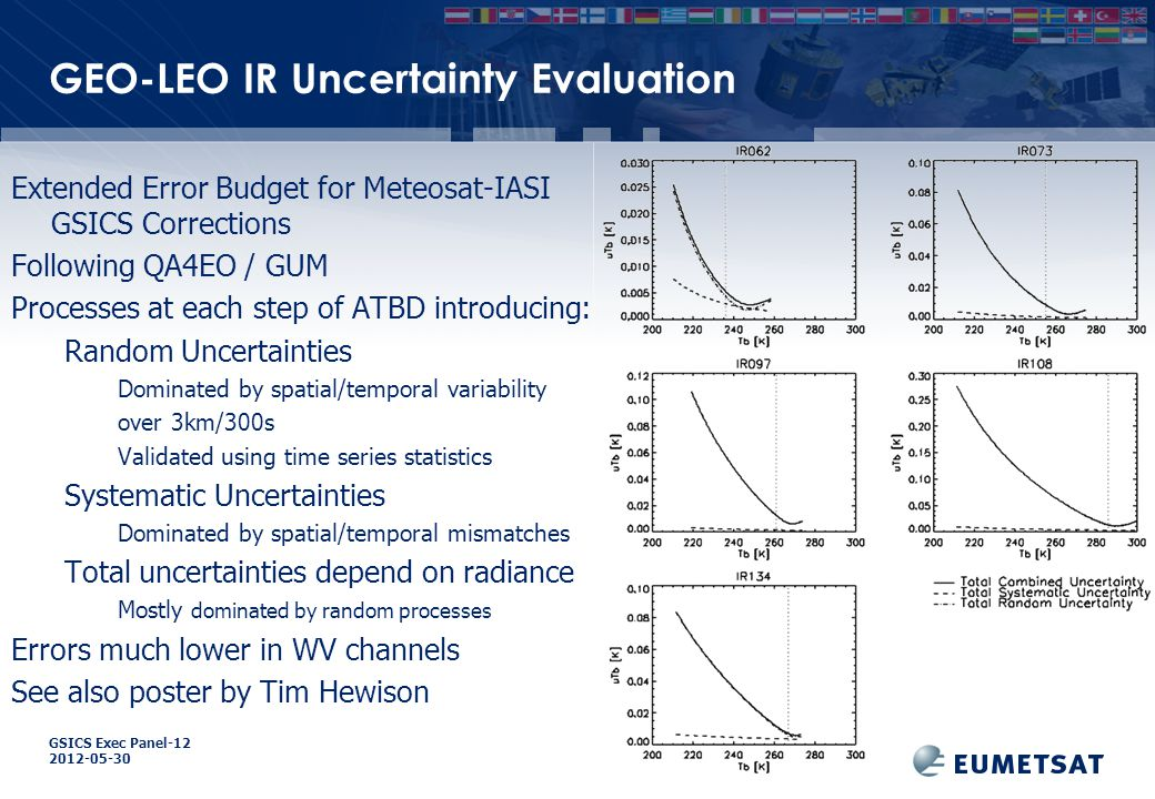 GSICS Exec Panel GEO-LEO IR Uncertainty Evaluation Extended Error Budget for Meteosat-IASI GSICS Corrections Following QA4EO / GUM Processes at each step of ATBD introducing: Random Uncertainties Dominated by spatial/temporal variability over 3km/300s Validated using time series statistics Systematic Uncertainties Dominated by spatial/temporal mismatches Total uncertainties depend on radiance Mostly dominated by random processes Errors much lower in WV channels See also poster by Tim Hewison