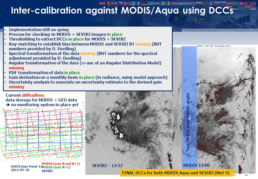 GSICS Exec Panel Inter-calibration against MODIS/Aqua using DCCs Test on the view zenith angle MODIS (scan N and N+1) MODIS (scan N+1) SEVIRI SEVIRI – 12:57 MODIS 13:00 FINAL DCCs for both MODIS Aqua and SEVIRI (Met 9) Implementation still on-going Process for checking-in MODIS + SEVIRI images in place Thresholding to extract DCCs in place for MODIS + SEVIRI Ray-matching to establish bias between MODIS and SEVIRI BT missing (BUT numbers provided by D.