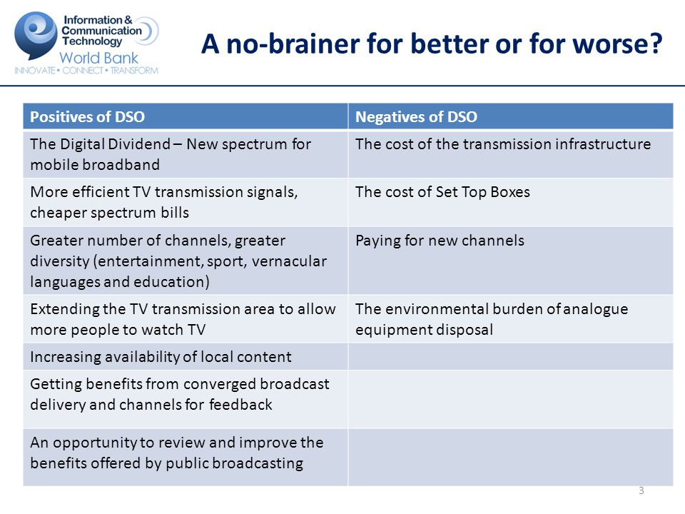 Positives of DSONegatives of DSO The Digital Dividend – New spectrum for mobile broadband The cost of the transmission infrastructure More efficient TV transmission signals, cheaper spectrum bills The cost of Set Top Boxes Greater number of channels, greater diversity (entertainment, sport, vernacular languages and education) Paying for new channels Extending the TV transmission area to allow more people to watch TV The environmental burden of analogue equipment disposal Increasing availability of local content Getting benefits from converged broadcast delivery and channels for feedback An opportunity to review and improve the benefits offered by public broadcasting 3 A no-brainer for better or for worse