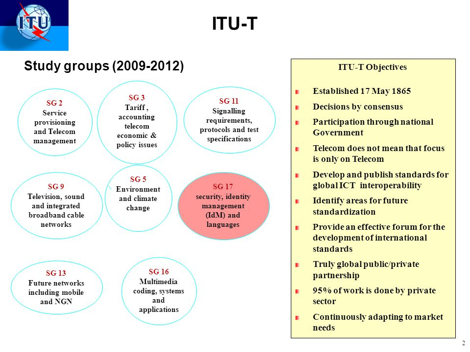 2 ITU-T SG 2 Service provisioning and Telecom management SG 3 Tariff, accounting telecom economic & policy issues SG 9 Television, sound and integrate