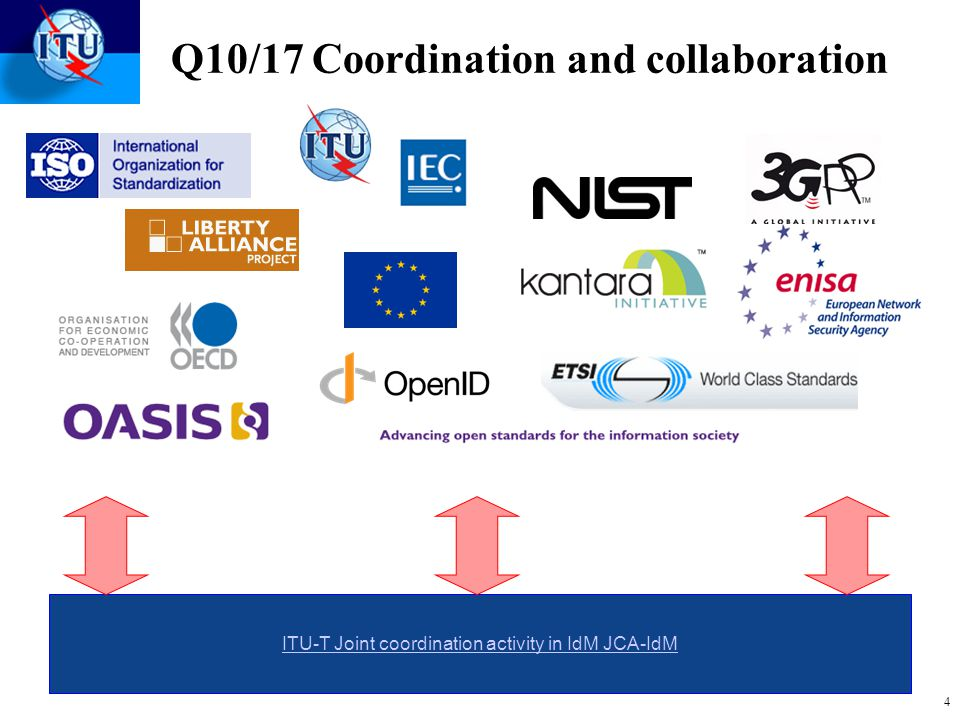 4 ITU-T Joint coordination activity in IdM JCA-IdM Q10/17 Coordination and collaboration