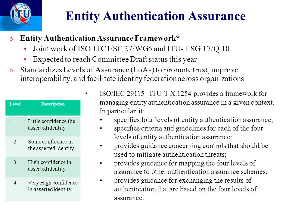 o Entity Authentication Assurance Framework* Joint work of ISO JTC1/SC 27/WG5 and ITU-T SG 17/Q.10 Expected to reach Committee Draft status this year o Standardizes Levels of Assurance (LoAs) to promote trust, improve interoperability, and facilitate identity federation across organizations Entity Authentication Assurance LevelDescription 1Little confidence the asserted identity 2Some confidence in the asserted identity 3High confidence in asserted identity 4Very High confidence in asserted identity ISO/IEC 29115 | ITU-T X.1254 provides a framework for managing entity authentication assurance in a given context.